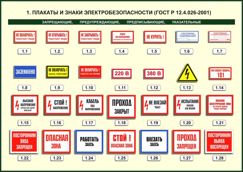 Гост таблички электробезопасности скачать знаки по электробезопасности размеры гост